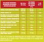Gold Nutrition V-Protein Strawberry 1kg