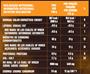 Gold Nutrition Pre Workout Explosive Orange 1kg